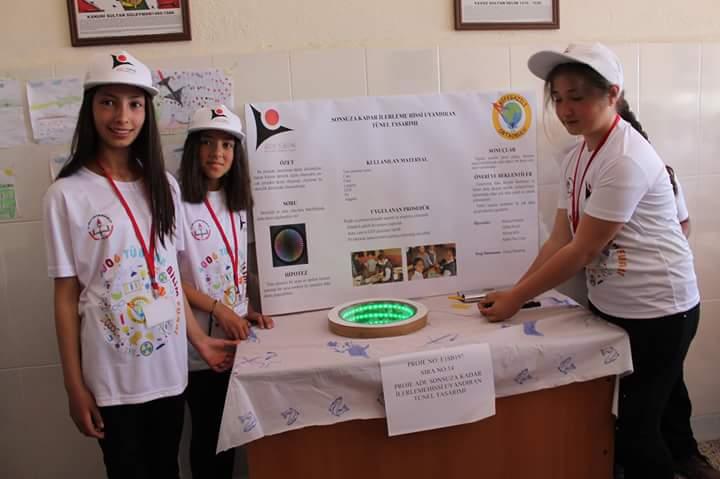 2017 -2018 Eğitim Öğretim yılı kapsamında 23 okul tarafından gerçekleştirilecek TUBİTAK 4006 Bilim Fuarlarının üçüncüsü, Arifegazili Köyü Ortaokulu tarafından gerçekleştirildi. | Sungurlu Haber