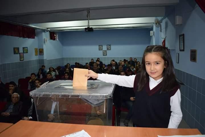 İlçemizde öğrenciler sandık başına gitti. Demokrasi eğitimi ve Okul Meclisleri Projesi kapsamında Sungurlu İlçe Öğrenci Meclis Başkanlık seçimi yapıldı. 5 öğrencinin başkan adayı olduğu yarışı en çok oyu alan Şevket Can Uzan kazandı. | Sungurlu Haber